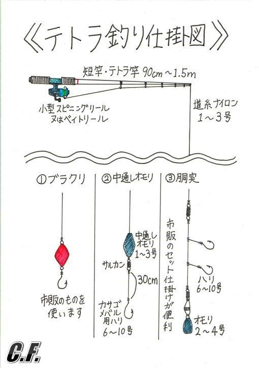 7_テトラ釣り仕掛図