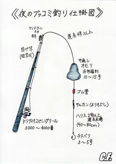 bukkomi_shikake