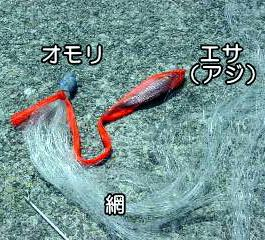 渡り蟹釣り仕掛け