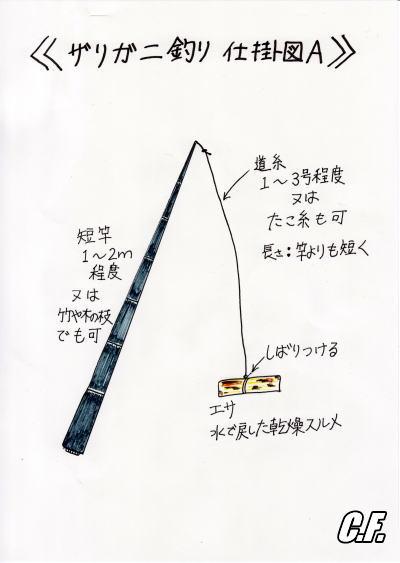 ゲーム性の高い釣り方(仕掛図)