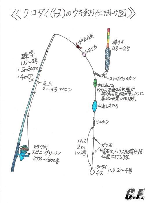 黒鯛ウキフカセ釣り仕掛図_510x700