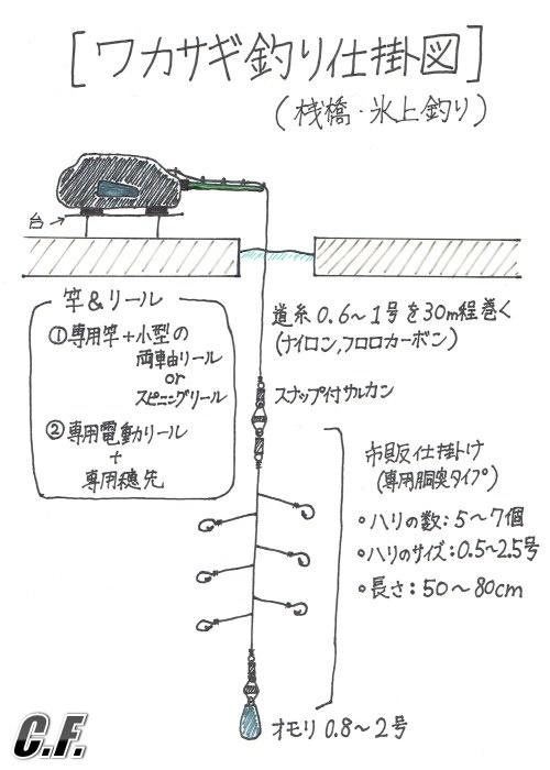 ワカサギ釣り_仕掛図(桟橋・氷上)