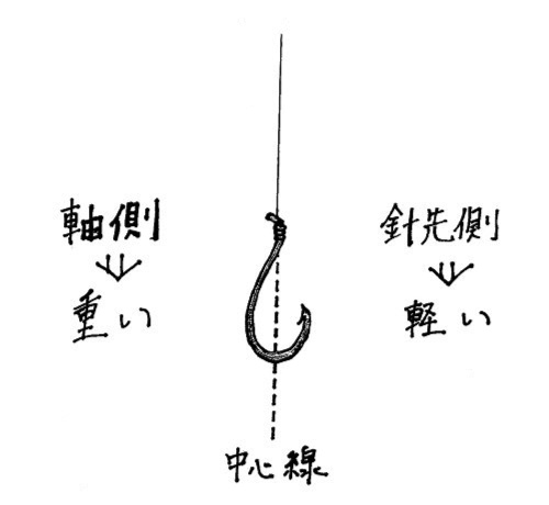 5_針の左右重量比べ_500x460
