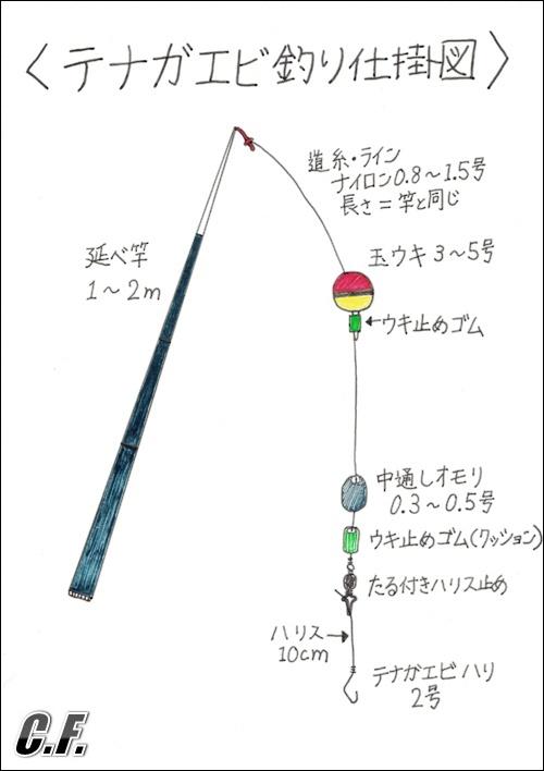 テナガエビ釣り_仕掛図